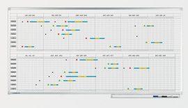 Legamaster Professional éves tervezőtábla, 2x6 hónap, 100x200 cm